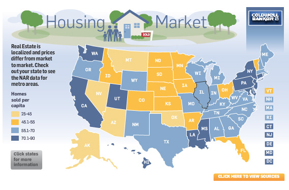 housing market infograph State By State Housing Market Infographic