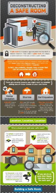 Allstate infographic for safe room