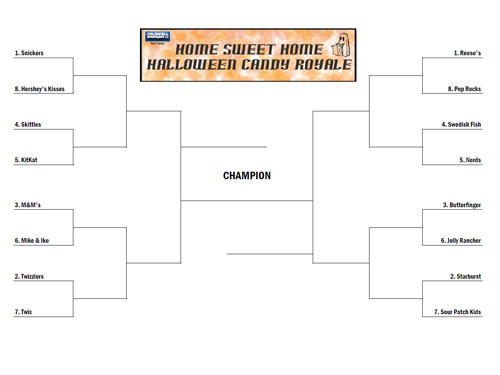 candy bracket Home Sweet Home: Halloween Candy Battle Royale Round 1