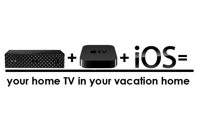 slingbox-apple-tv-ios