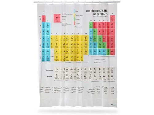 When It Comes To The Decor At Apt 4a Period Table Of Elements Shower Curtain Is A Fan Favorite And For 29 95 You Can Have One Too