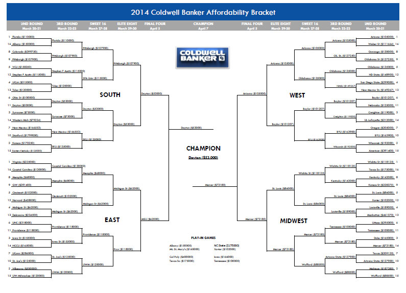 2014 bracket blog 2014 Coldwell Banker Bracket of Affordability