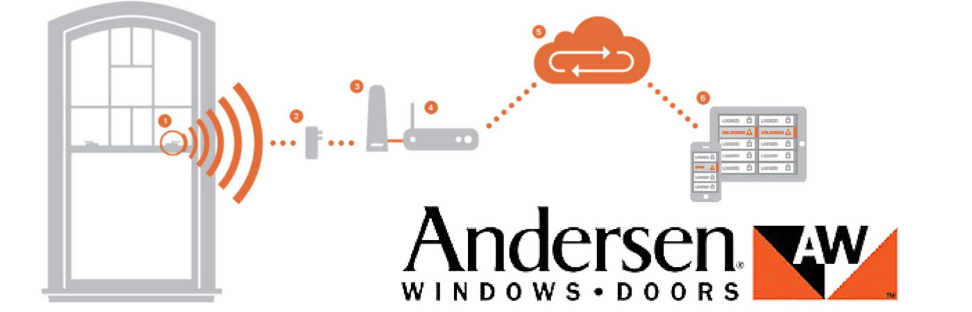 Smarter and Safer Homes with Andersen Windows and Doors