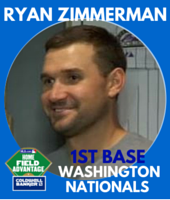 Ryan_Zimmerman_2