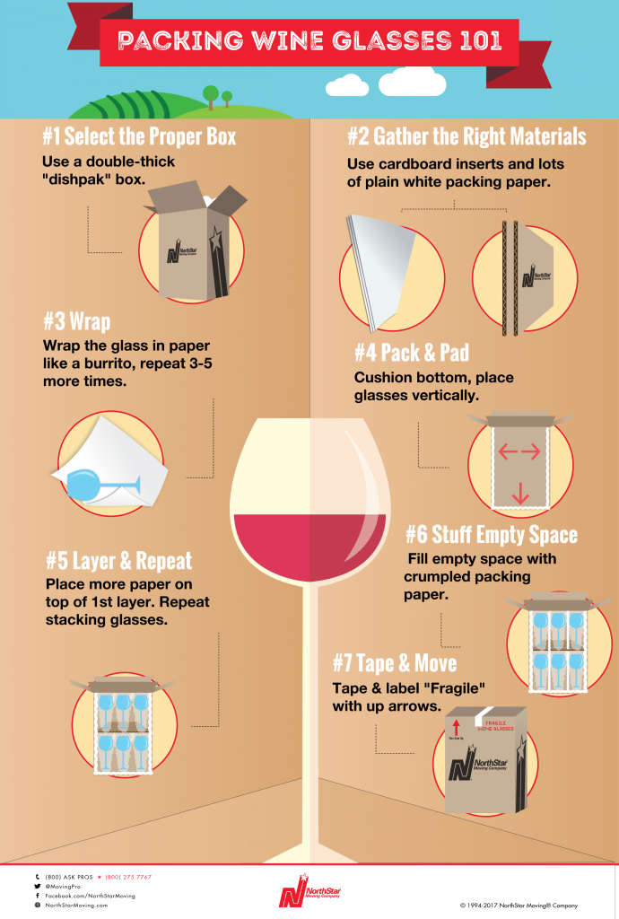 the correct way to pack wine glasses for a move coldwell banker blue matter. Black Bedroom Furniture Sets. Home Design Ideas